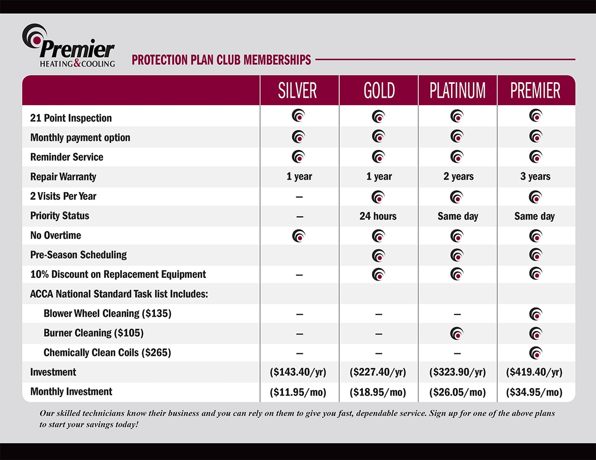 Premier_Brochure_Protection_Plan_Club_Memberships